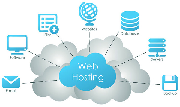 Website hosting in chittagong